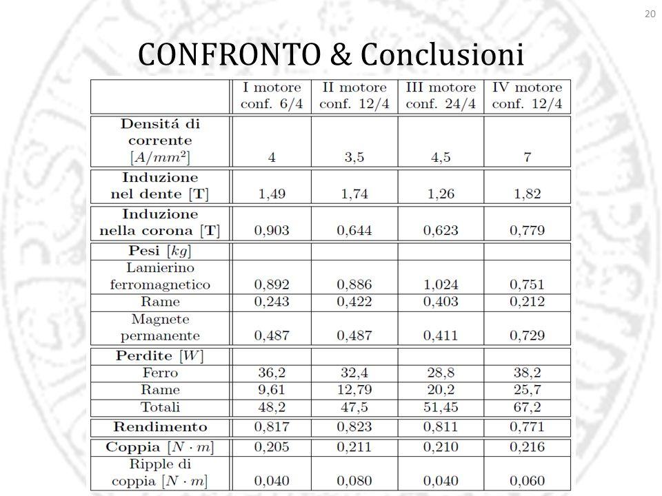 20 CONFRONTO & Conclusioni