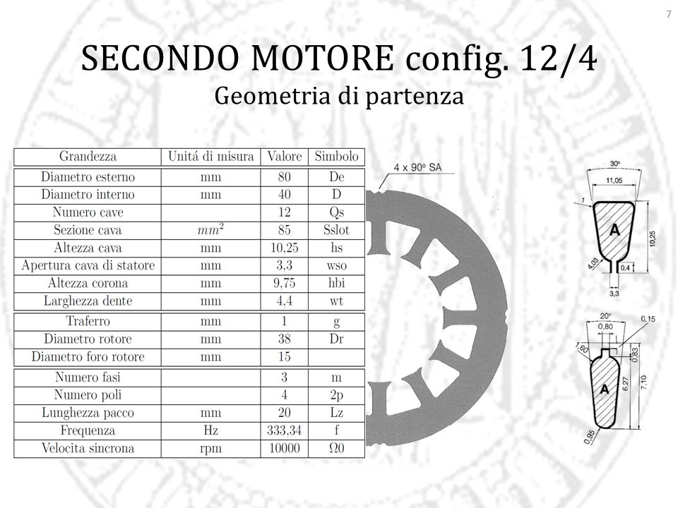 8 SECONDO MOTORE config. 12/4 Avvolgimento 1 2 3 4 56