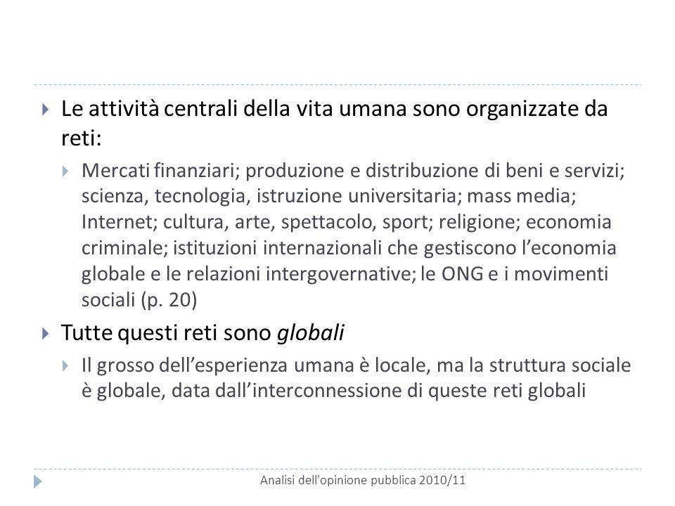 Analisi dell'opinione pubblica 2010/11  Le attività centrali della vita umana sono organizzate da reti:  Mercati finanziari; produzione e distribuzi