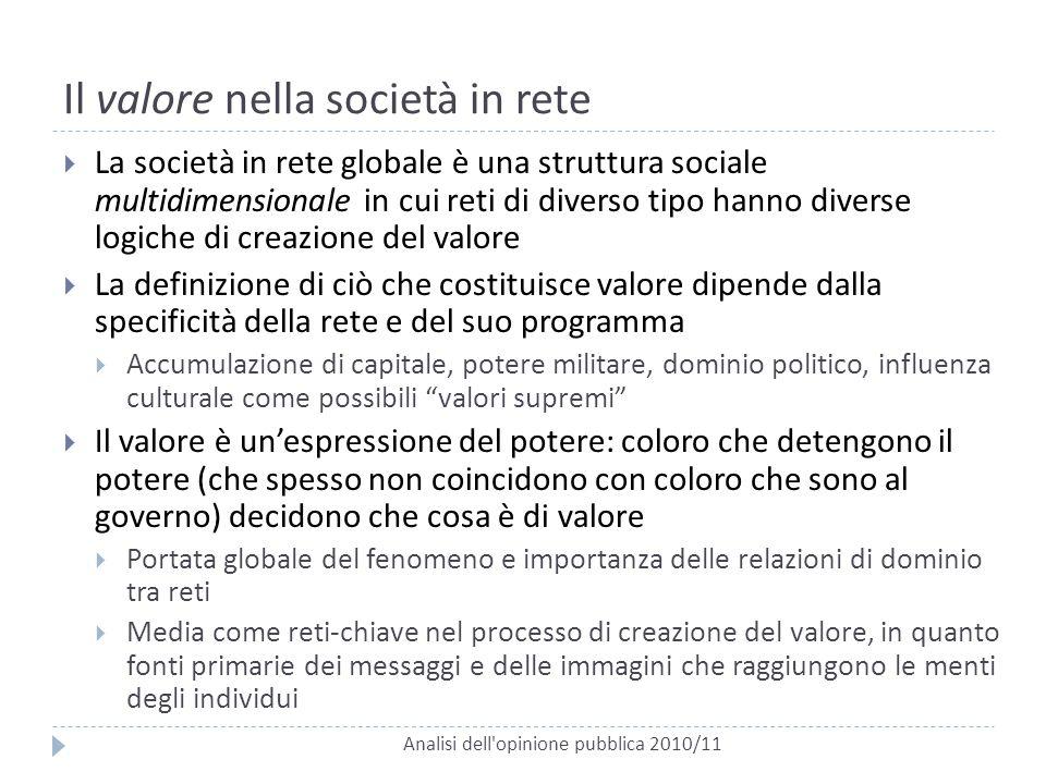 Il valore nella società in rete Analisi dell'opinione pubblica 2010/11  La società in rete globale è una struttura sociale multidimensionale in cui r