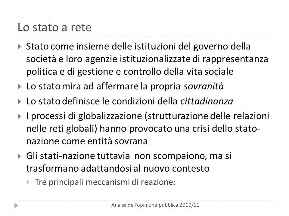 Lo stato a rete Analisi dell'opinione pubblica 2010/11  Stato come insieme delle istituzioni del governo della società e loro agenzie istituzionalizz