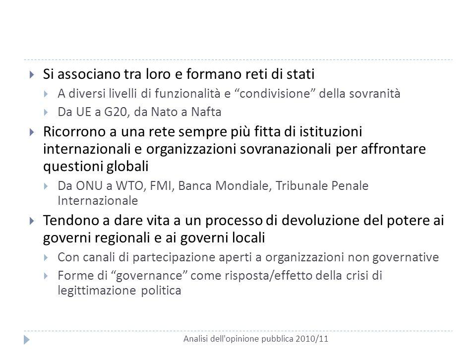 """Analisi dell'opinione pubblica 2010/11  Si associano tra loro e formano reti di stati  A diversi livelli di funzionalità e """"condivisione"""" della sovr"""
