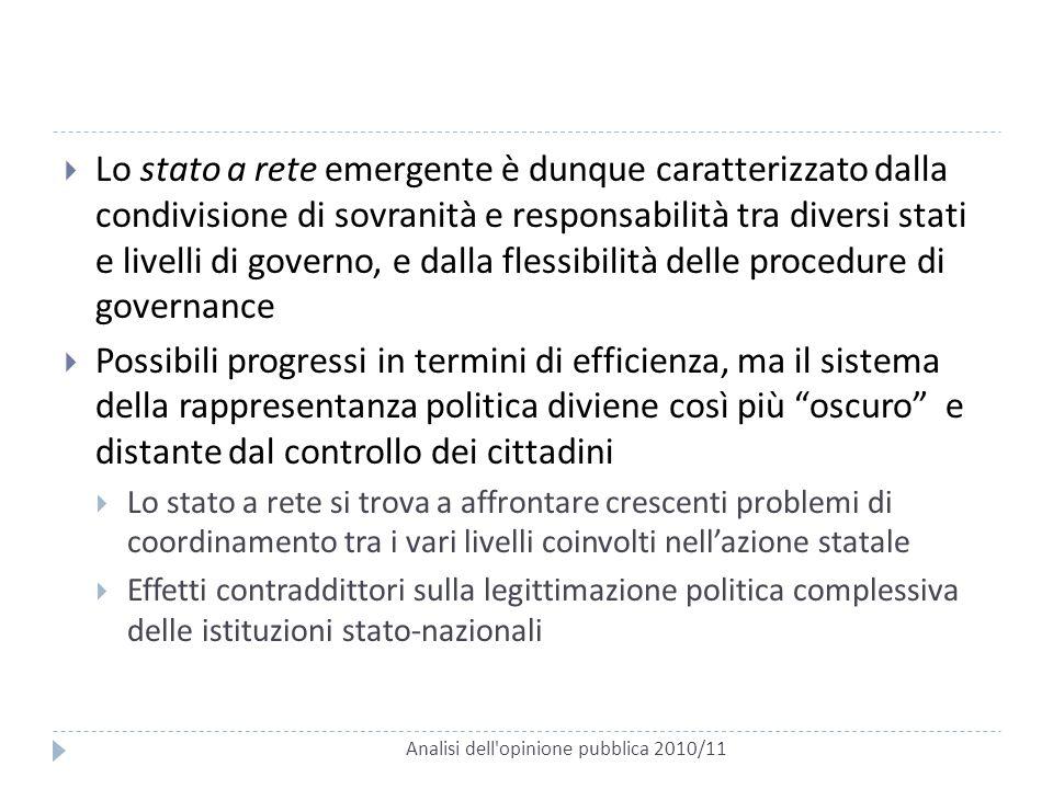 Analisi dell'opinione pubblica 2010/11  Lo stato a rete emergente è dunque caratterizzato dalla condivisione di sovranità e responsabilità tra divers