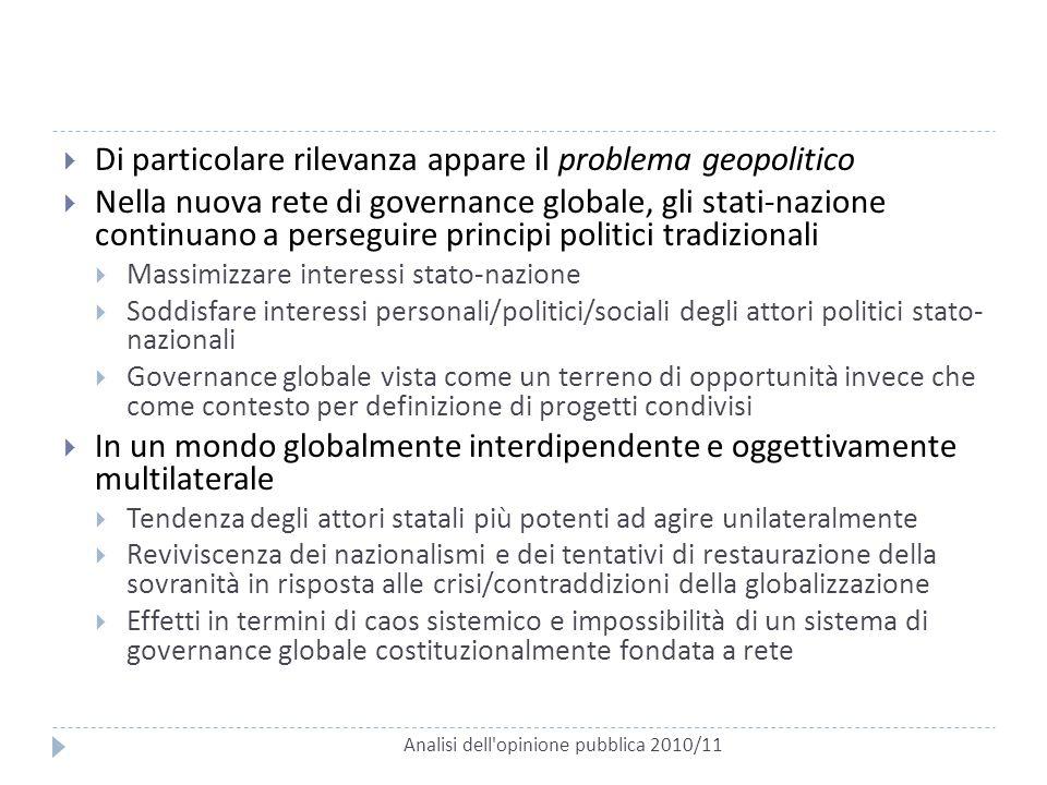 Analisi dell'opinione pubblica 2010/11  Di particolare rilevanza appare il problema geopolitico  Nella nuova rete di governance globale, gli stati-n