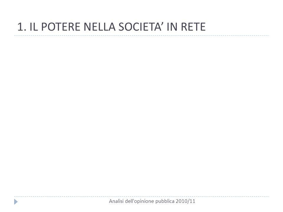 1. IL POTERE NELLA SOCIETA' IN RETE Analisi dell'opinione pubblica 2010/11