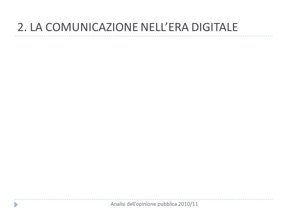 2. LA COMUNICAZIONE NELL'ERA DIGITALE Analisi dell'opinione pubblica 2010/11