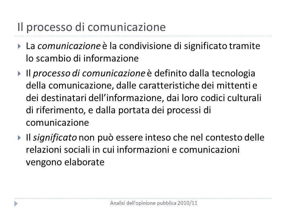 Il processo di comunicazione Analisi dell'opinione pubblica 2010/11  La comunicazione è la condivisione di significato tramite lo scambio di informaz