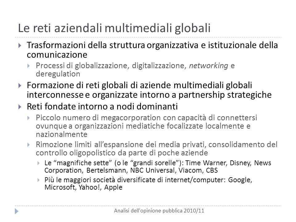 Le reti aziendali multimediali globali Analisi dell'opinione pubblica 2010/11  Trasformazioni della struttura organizzativa e istituzionale della com