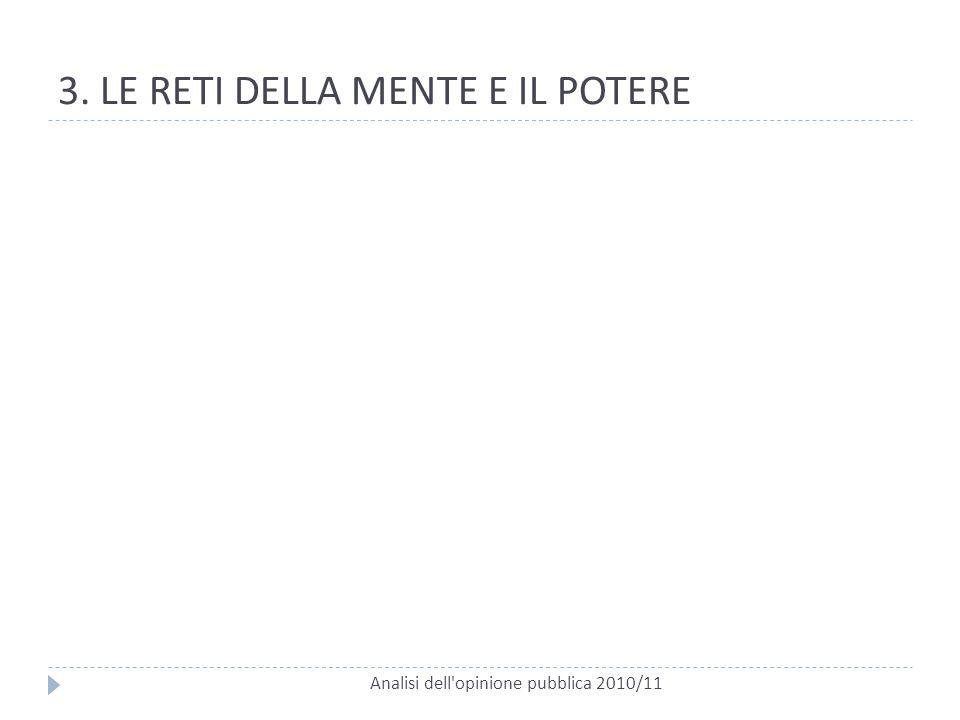 3. LE RETI DELLA MENTE E IL POTERE Analisi dell'opinione pubblica 2010/11