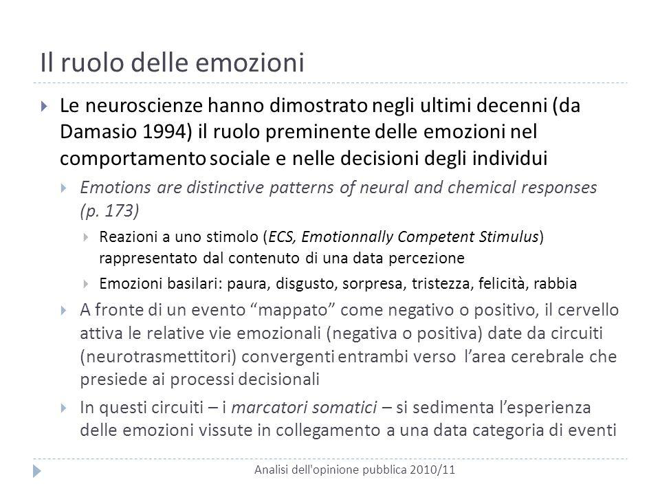 Il ruolo delle emozioni Analisi dell'opinione pubblica 2010/11  Le neuroscienze hanno dimostrato negli ultimi decenni (da Damasio 1994) il ruolo prem