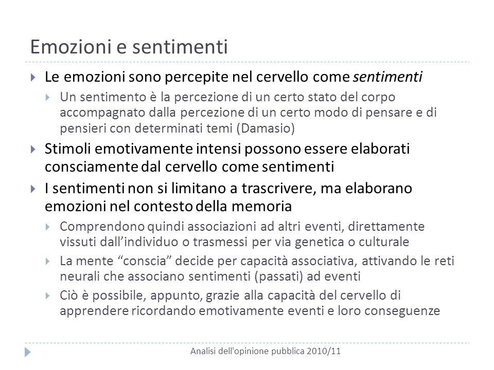 Emozioni e sentimenti Analisi dell'opinione pubblica 2010/11  Le emozioni sono percepite nel cervello come sentimenti  Un sentimento è la percezione