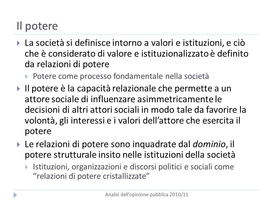 Il potere Analisi dell'opinione pubblica 2010/11  La società si definisce intorno a valori e istituzioni, e ciò che è considerato di valore e istituz
