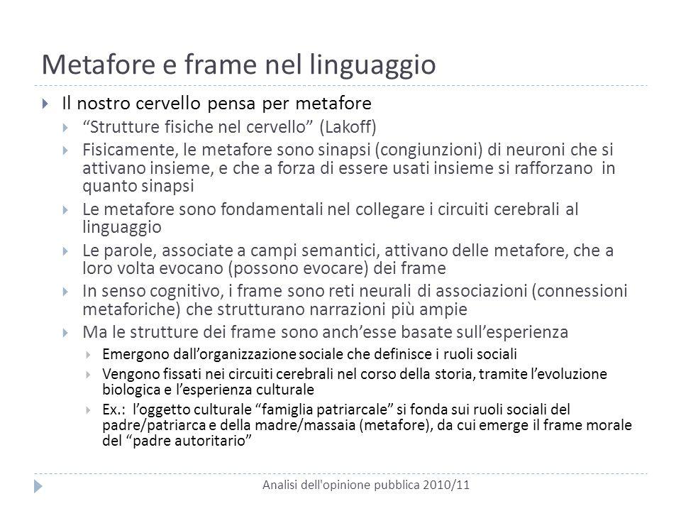 """Metafore e frame nel linguaggio Analisi dell'opinione pubblica 2010/11  Il nostro cervello pensa per metafore  """"Strutture fisiche nel cervello"""" (Lak"""