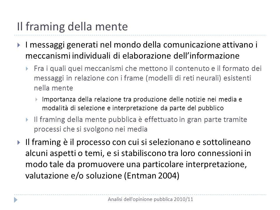 Il framing della mente Analisi dell'opinione pubblica 2010/11  I messaggi generati nel mondo della comunicazione attivano i meccanismi individuali di