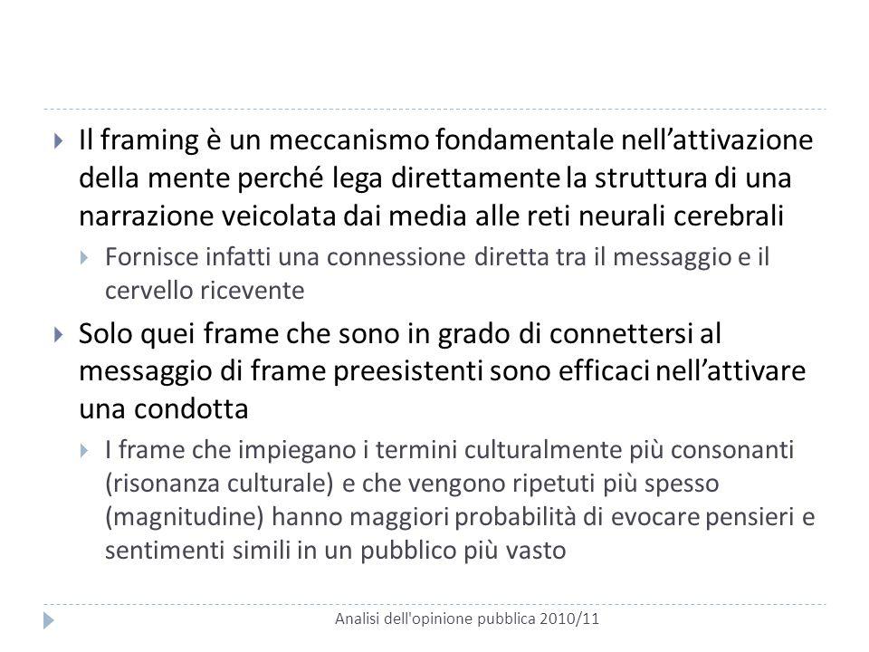 Analisi dell'opinione pubblica 2010/11  Il framing è un meccanismo fondamentale nell'attivazione della mente perché lega direttamente la struttura di