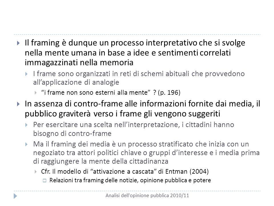 Analisi dell'opinione pubblica 2010/11  Il framing è dunque un processo interpretativo che si svolge nella mente umana in base a idee e sentimenti co
