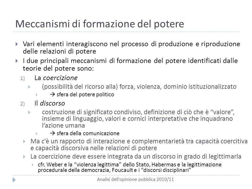 Meccanismi di formazione del potere Analisi dell'opinione pubblica 2010/11  Vari elementi interagiscono nel processo di produzione e riproduzione del