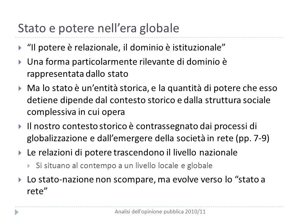 Il potere nelle reti Analisi dell opinione pubblica 2010/11  Quattro forme distinte di potere nelle società in rete globale (anche pp.