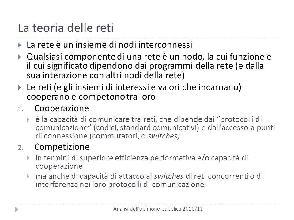 La teoria delle reti Analisi dell'opinione pubblica 2010/11  La rete è un insieme di nodi interconnessi  Qualsiasi componente di una rete è un nodo,