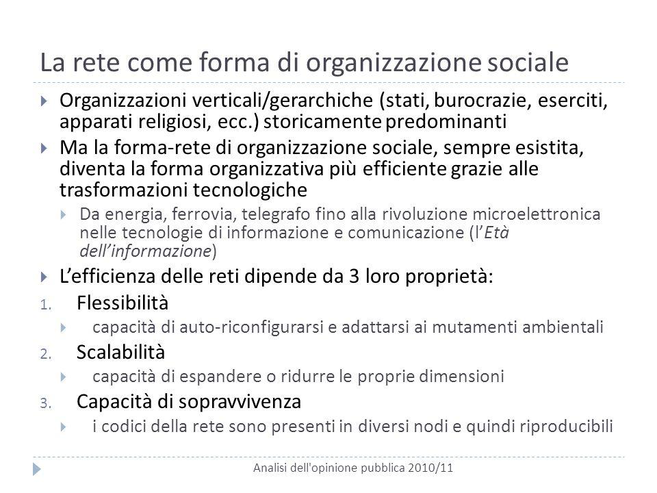 La rete come forma di organizzazione sociale Analisi dell'opinione pubblica 2010/11  Organizzazioni verticali/gerarchiche (stati, burocrazie, esercit