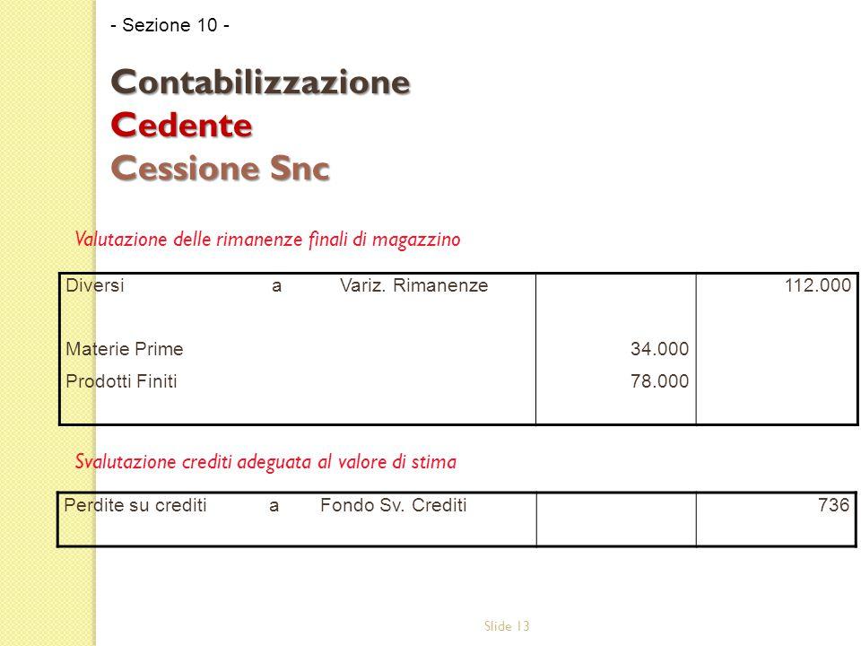 Slide 13 Valutazione delle rimanenze finali di magazzino Svalutazione crediti adeguata al valore di stima - Sezione 10 - Contabilizzazione Cedente Cessione Snc Diversi Materie Prime Prodotti Finiti aVariz.