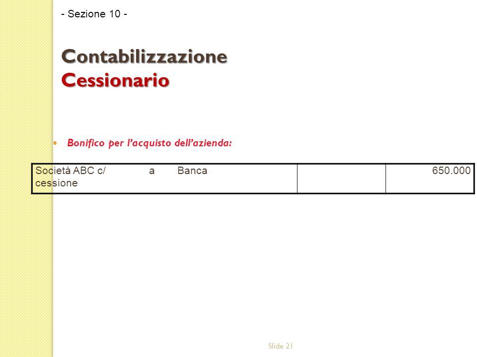 Slide 21 Bonifico per l'acquisto dell'azienda: - Sezione 10 - Contabilizzazione Cessionario Società ABC c/ cessione aBanca650.000