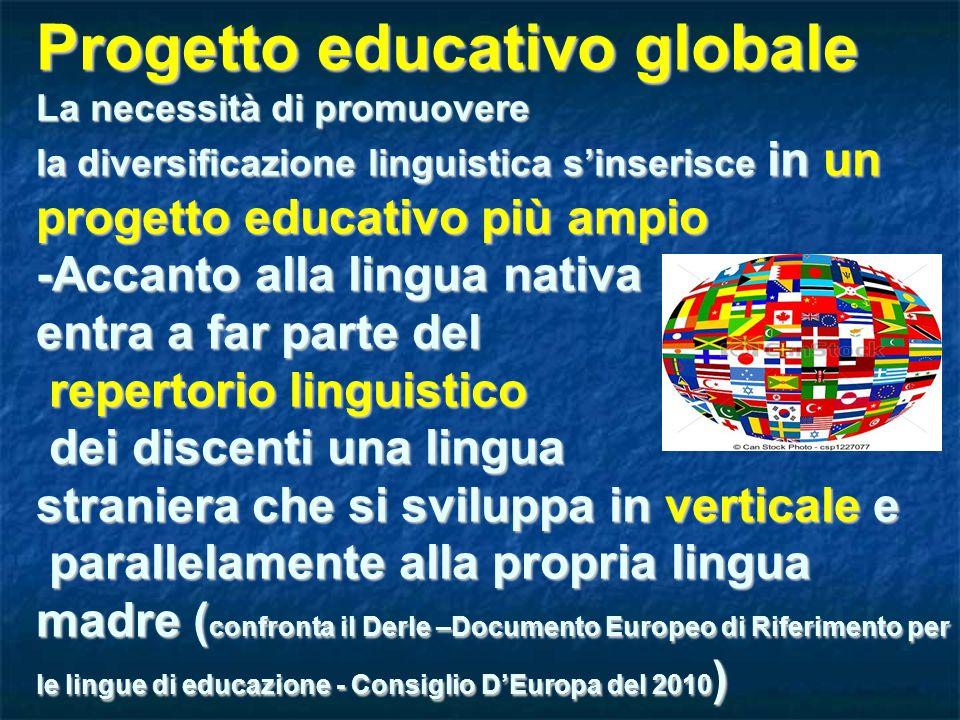 Cosa s'intende per plurilinguismo.