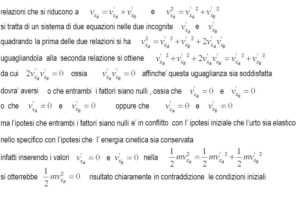 relazioni che si riducono ae si tratta di un sistema di due equazioni nelle due incognitee quadrando la prima delle due relazioni si ha uguagliandola alla seconda relazione si ottiene ossiada cuiaffinche' questa uguaglianza sia soddisfatta o che entrambi i fattori siano nulli, ossia chee o cheeoppure chee ma l'ipotesi che entrambi i fattori siano nulli e e' in conflitto con l' ipotesi iniziale che l'urto sia elastico nello specifico con l'ipotesi che l' energia cinetica sia conservata infatti inserendo i valorinella si otterrebberisultato chiaramente in contraddizione le condizioni iniziali dovra' aversi