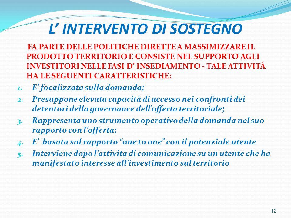 L' INTERVENTO DI SOSTEGNO FA PARTE DELLE POLITICHE DIRETTE A MASSIMIZZARE IL PRODOTTO TERRITORIO E CONSISTE NEL SUPPORTO AGLI INVESTITORI NELLE FASI D' INSEDIAMENTO - TALE ATTIVITÀ HA LE SEGUENTI CARATTERISTICHE: 1.