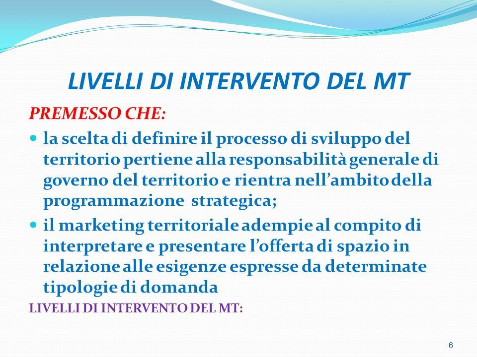 Segue:LIVELLI D'INTERVENTO DEL MARKETING 7