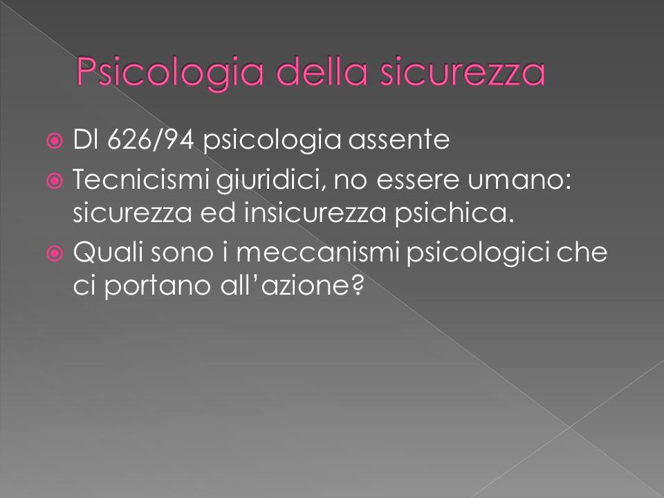  Dl 626/94 psicologia assente  Tecnicismi giuridici, no essere umano: sicurezza ed insicurezza psichica.  Quali sono i meccanismi psicologici che c