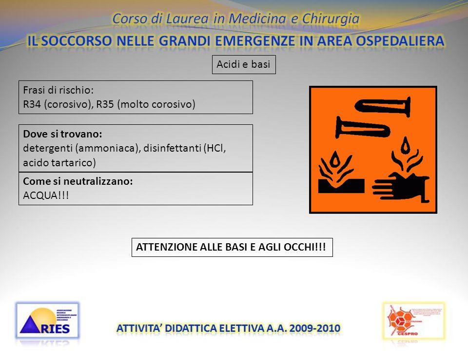 20/11/09 Acidi e basi Frasi di rischio: R34 (corosivo), R35 (molto corosivo) Dove si trovano: detergenti (ammoniaca), disinfettanti (HCl, acido tartar