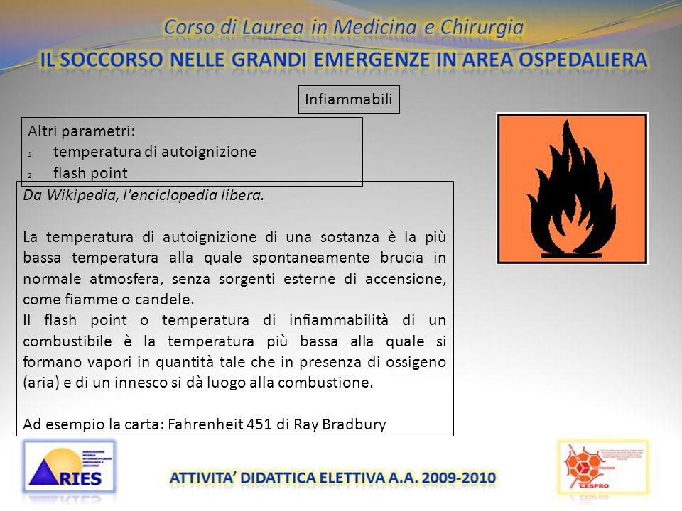 20/11/09 Infiammabili Altri parametri: 1. temperatura di autoignizione 2. flash point Da Wikipedia, l'enciclopedia libera. La temperatura di autoigniz