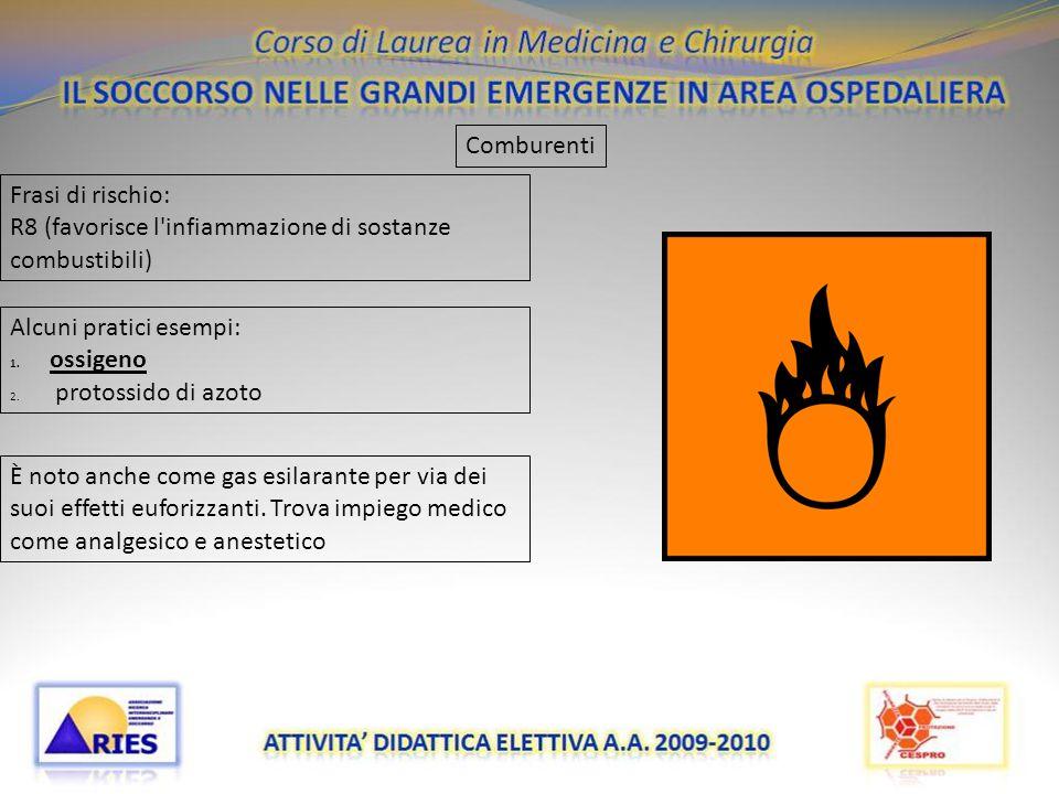 20/11/09 Comburenti Frasi di rischio: R8 (favorisce l'infiammazione di sostanze combustibili) Alcuni pratici esempi: 1. ossigeno 2. protossido di azot