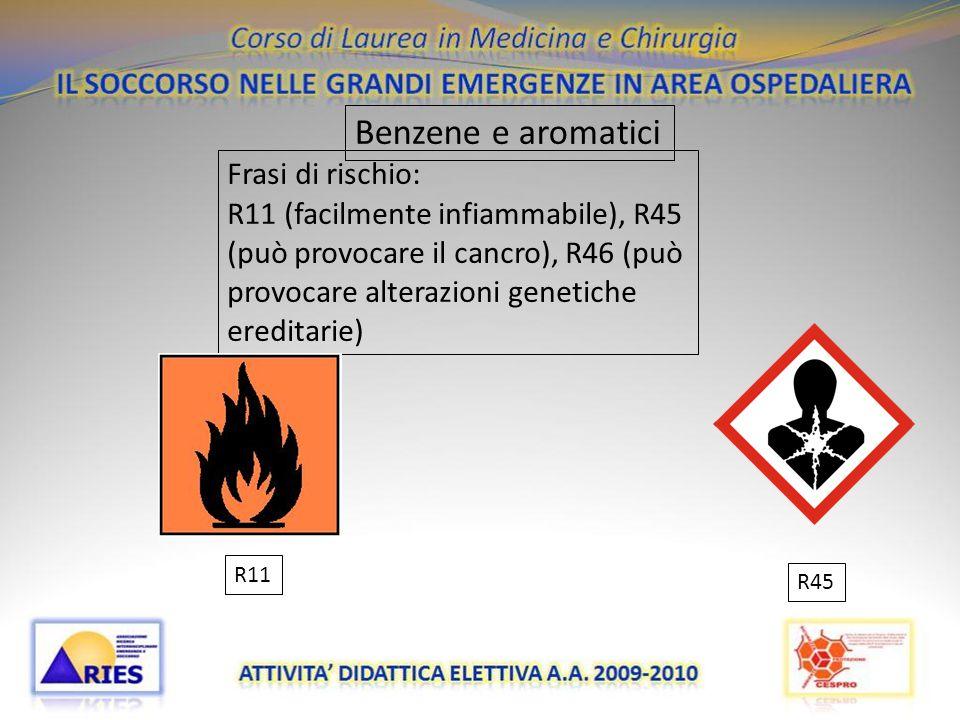 20/11/09 Benzene e aromatici Frasi di rischio: R11 (facilmente infiammabile), R45 (può provocare il cancro), R46 (può provocare alterazioni genetiche