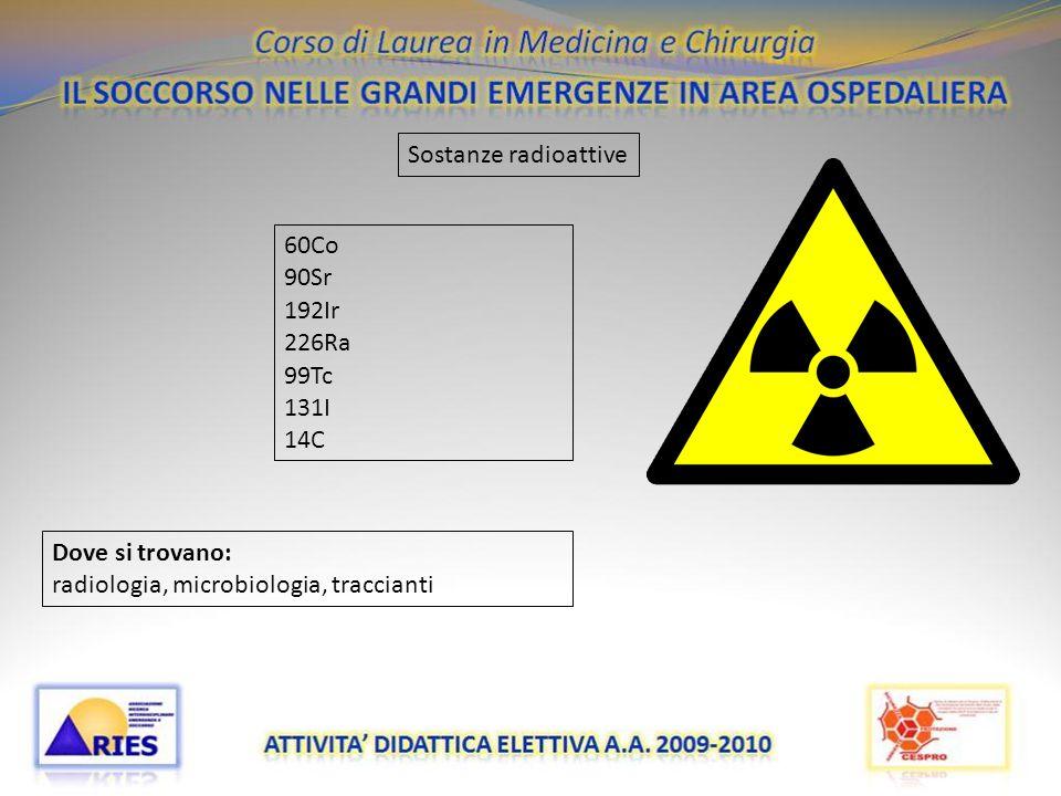 20/11/09 Sostanze radioattive 60Co 90Sr 192Ir 226Ra 99Tc 131I 14C Dove si trovano: radiologia, microbiologia, traccianti