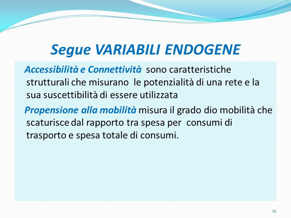 Segue VARIABILI ENDOGENE Accessibilità e Connettività sono caratteristiche strutturali che misurano le potenzialità di una rete e la sua suscettibilit