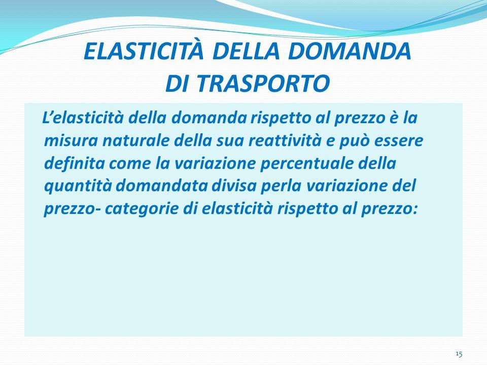 ELASTICITÀ DELLA DOMANDA DI TRASPORTO L'elasticità della domanda rispetto al prezzo è la misura naturale della sua reattività e può essere definita co