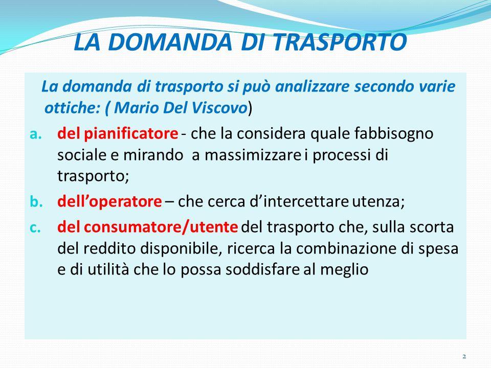 LA DOMANDA DI TRASPORTO La domanda di trasporto si può analizzare secondo varie ottiche: ( Mario Del Viscovo) a. del pianificatore - che la considera