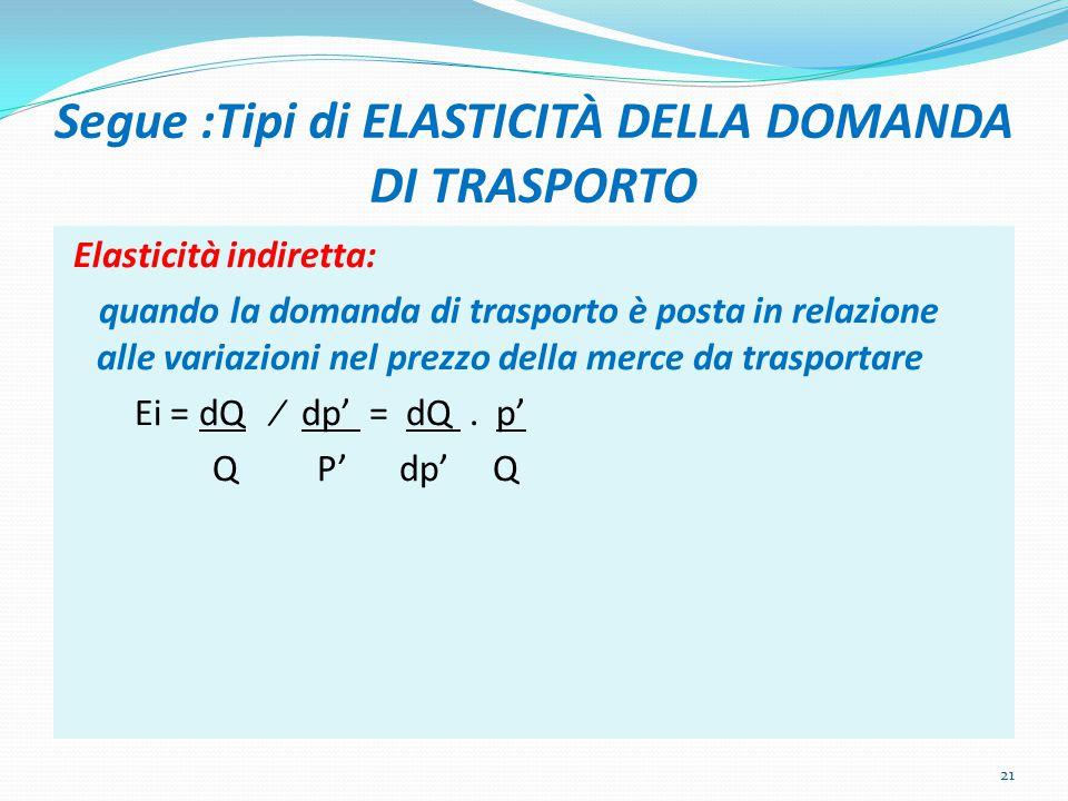 Segue :Tipi di ELASTICITÀ DELLA DOMANDA DI TRASPORTO Elasticità indiretta: quando la domanda di trasporto è posta in relazione alle variazioni nel pre