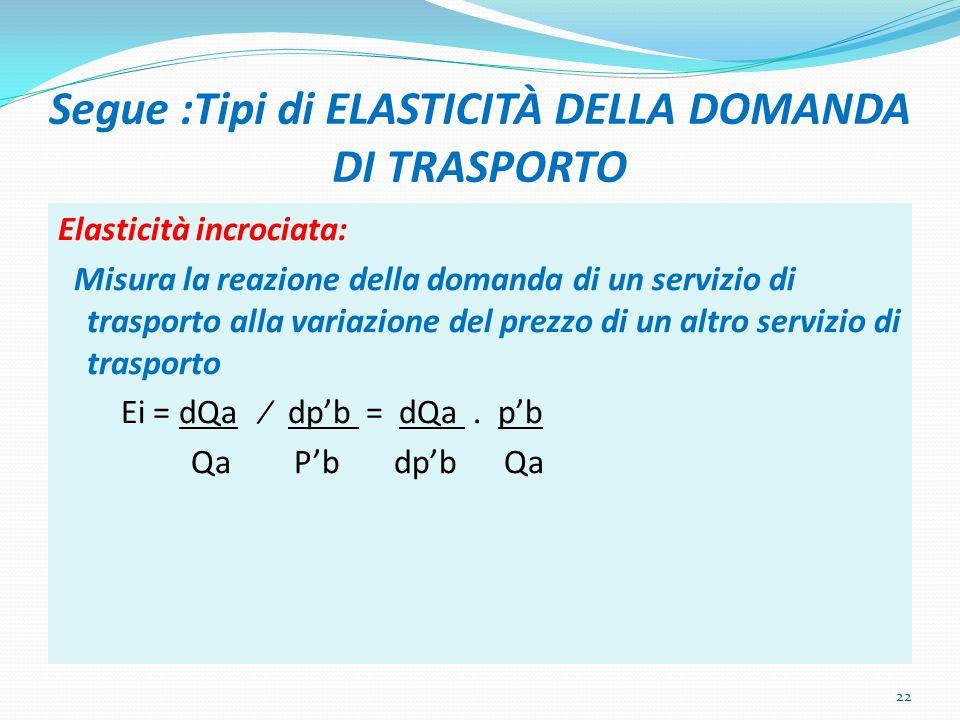 Segue :Tipi di ELASTICITÀ DELLA DOMANDA DI TRASPORTO Elasticità incrociata: Misura la reazione della domanda di un servizio di trasporto alla variazio
