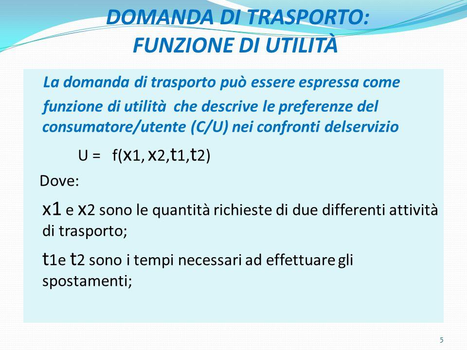 Segue: DOMANDA DI TRASPORTO: FUNZIONE DI UTILITÀ Per ottenere le quantità domandate occorre massimiz- zare la funzione di utilità del C/U, soggetta al vincolo di bilancio.
