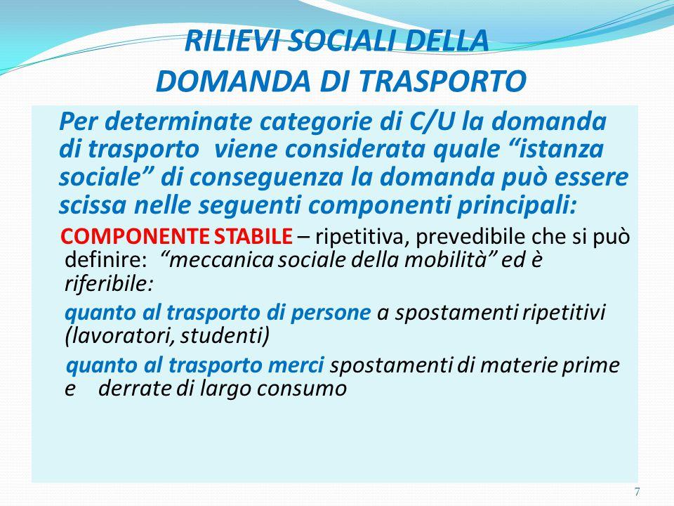 Segue: RILIEVI SOCIALI DELLA DOMANDA DI TRASPORTO COMPONENTE OCCASIONALE (random) difficilmente prevedibile riguarda.