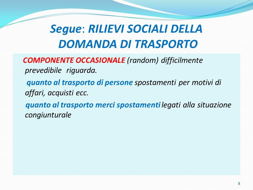 Segue: RILIEVI SOCIALI DELLA DOMANDA DI TRASPORTO COMPONENTE OCCASIONALE (random) difficilmente prevedibile riguarda. quanto al trasporto di persone s