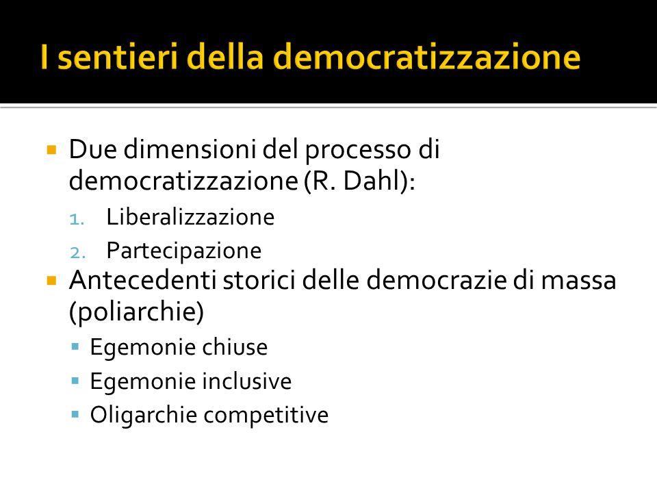  Due dimensioni del processo di democratizzazione (R.