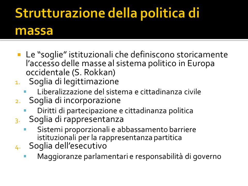  Le soglie istituzionali che definiscono storicamente l'accesso delle masse al sistema politico in Europa occidentale (S.