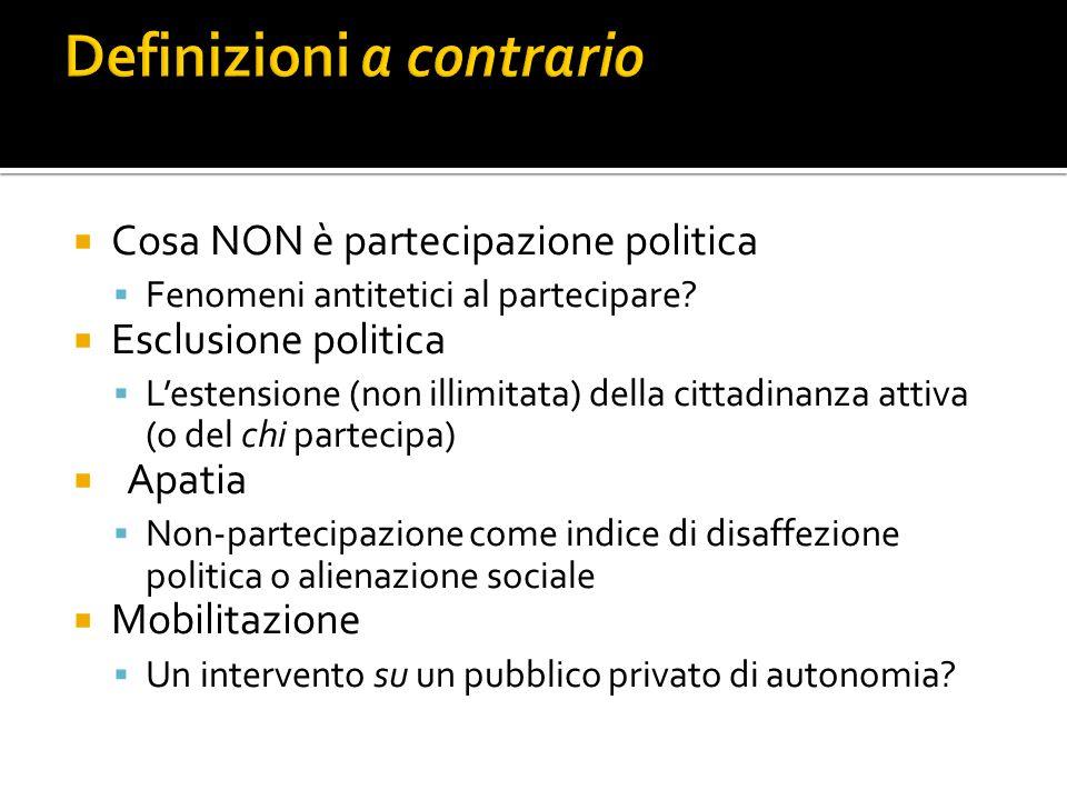  Cosa NON è partecipazione politica  Fenomeni antitetici al partecipare.