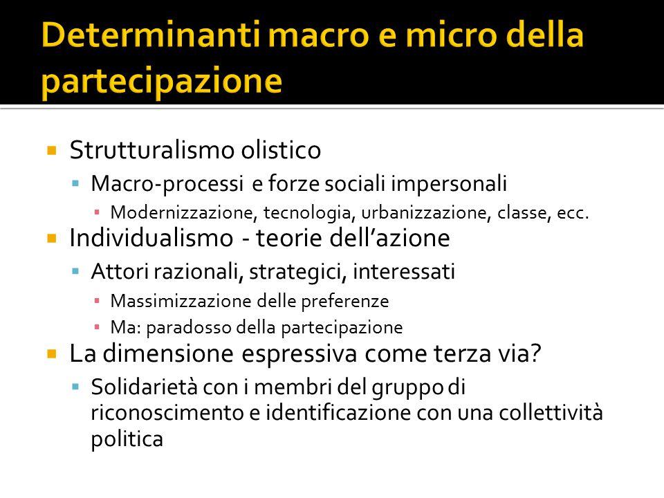  Strutturalismo olistico  Macro-processi e forze sociali impersonali ▪ Modernizzazione, tecnologia, urbanizzazione, classe, ecc.