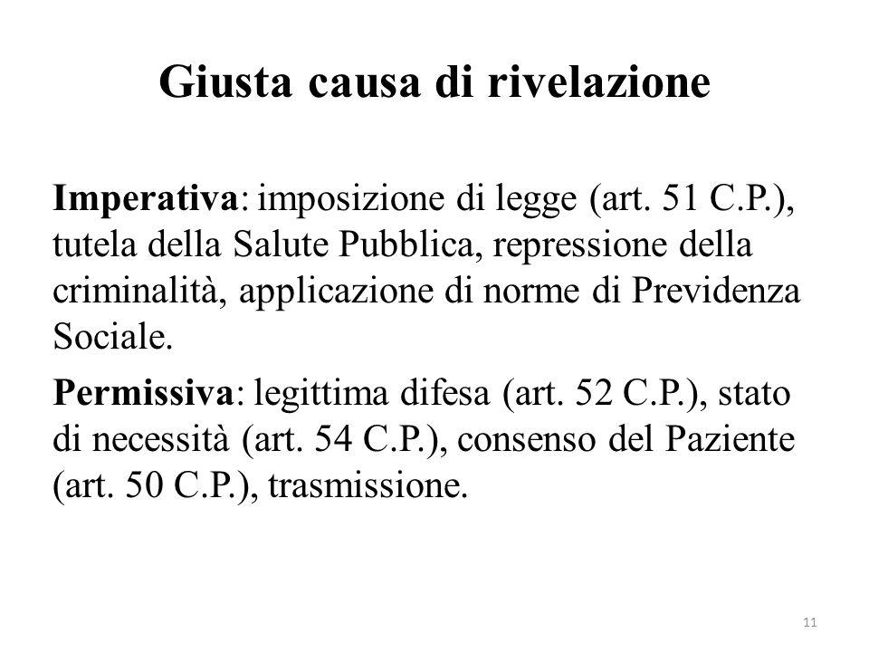 Giusta causa di rivelazione Imperativa: imposizione di legge (art. 51 C.P.), tutela della Salute Pubblica, repressione della criminalità, applicazione