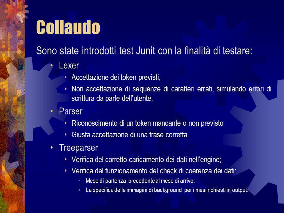 Collaudo Sono state introdotti test Junit con la finalità di testare: Lexer Accettazione dei token previsti; Non accettazione di sequenze di caratteri errati, simulando errori di scrittura da parte dell'utente.